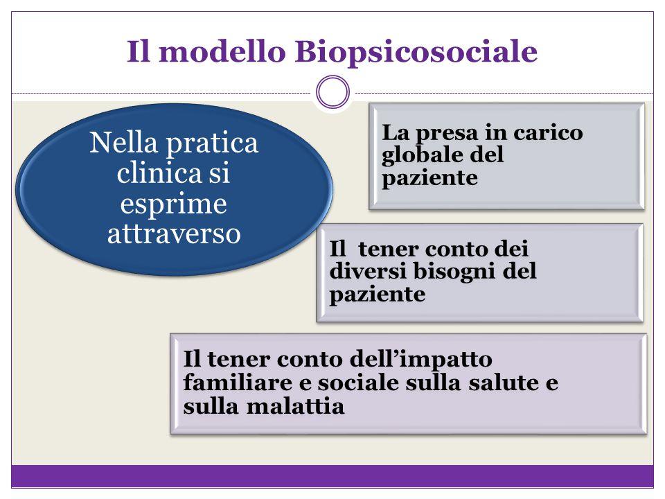 Il modello Biopsicosociale La presa in carico globale del paziente Il tener conto dei diversi bisogni del paziente Il tener conto dell'impatto familia
