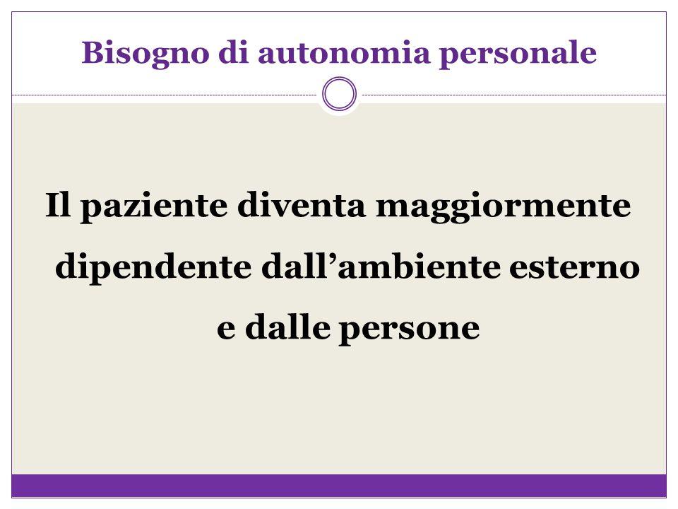 Bisogno di autonomia personale Il paziente diventa maggiormente dipendente dall'ambiente esterno e dalle persone