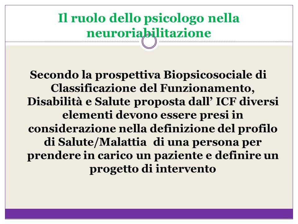 Il ruolo dello psicologo nella neuroriabilitazione Secondo la prospettiva Biopsicosociale di Classificazione del Funzionamento, Disabilità e Salute pr