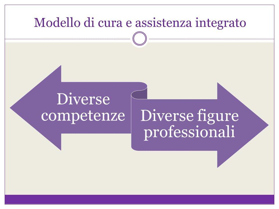 Modello di cura e assistenza integrato Diverse competenze Diverse figure professionali
