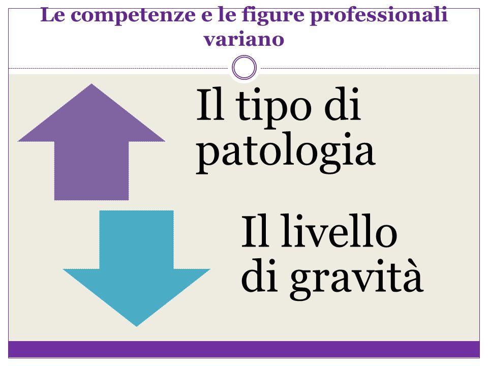 Le competenze e le figure professionali variano Il tipo di patologia Il livello di gravità