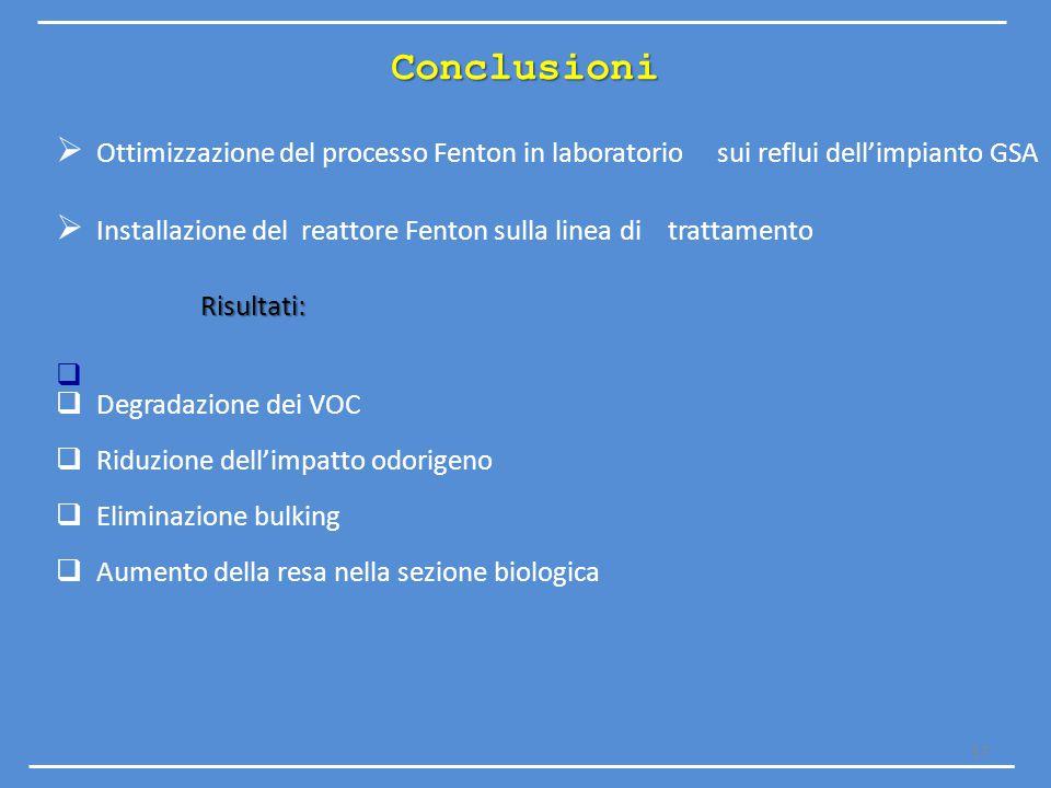 17  Ottimizzazione del processo Fenton in laboratorio sui reflui dell'impianto GSA  Installazione del reattore Fenton sulla linea di trattamento Ris