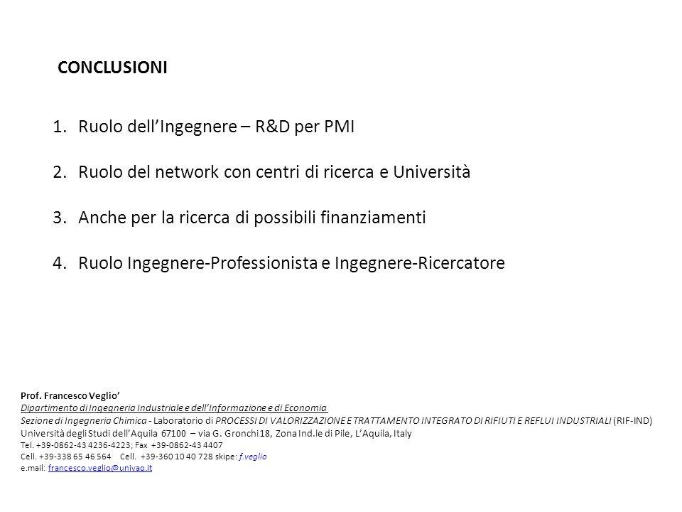 CONCLUSIONI 1.Ruolo dell'Ingegnere – R&D per PMI 2.Ruolo del network con centri di ricerca e Università 3.Anche per la ricerca di possibili finanziame