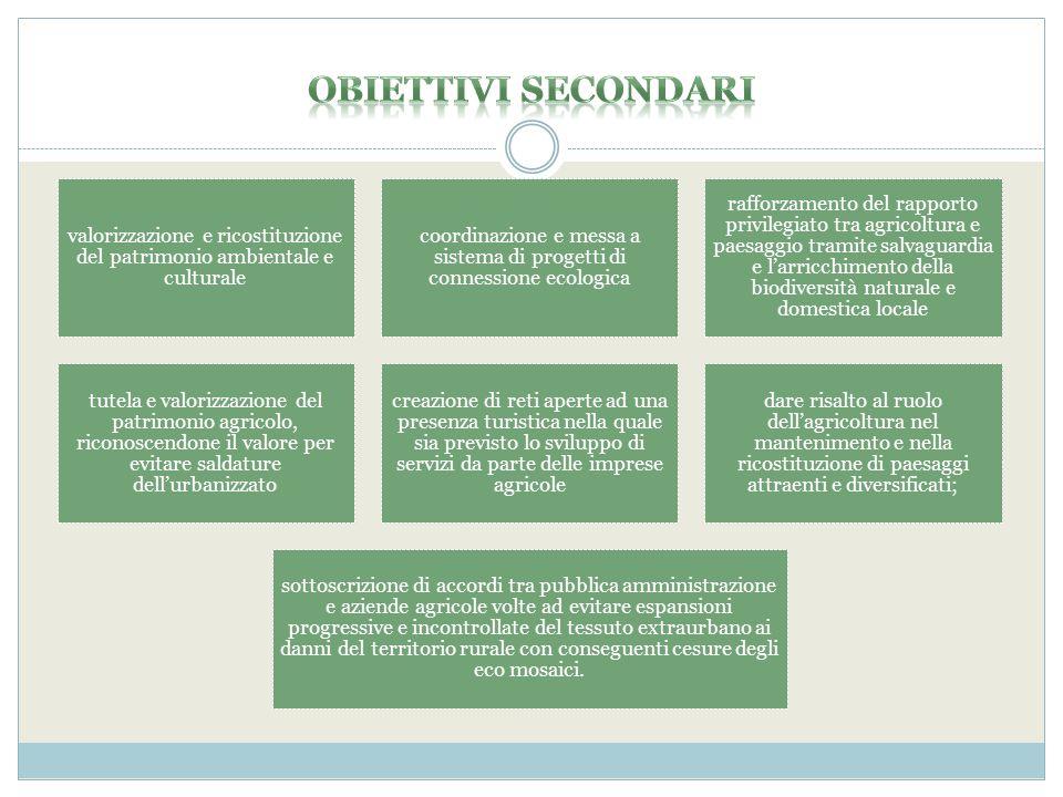 valorizzazione e ricostituzione del patrimonio ambientale e culturale coordinazione e messa a sistema di progetti di connessione ecologica rafforzamen