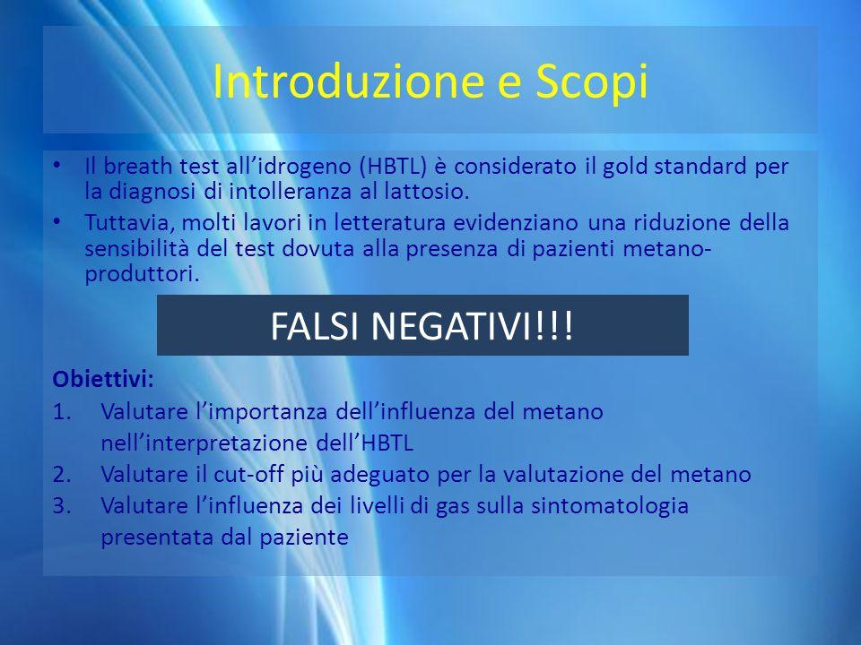 Introduzione e Scopi Il breath test all'idrogeno (HBTL) è considerato il gold standard per la diagnosi di intolleranza al lattosio. Tuttavia, molti la
