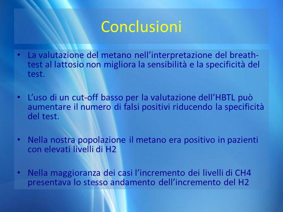 Conclusioni La valutazione del metano nell'interpretazione del breath- test al lattosio non migliora la sensibilità e la specificità del test. L'uso d