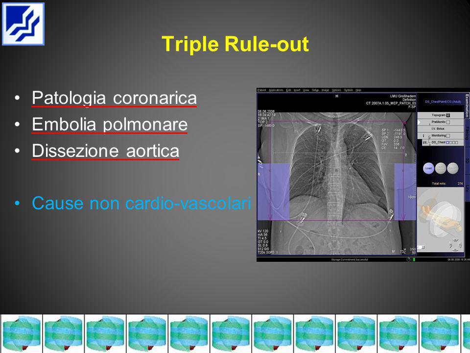 Triple Rule-out Patologia coronarica Embolia polmonare Dissezione aortica Cause non cardio-vascolari
