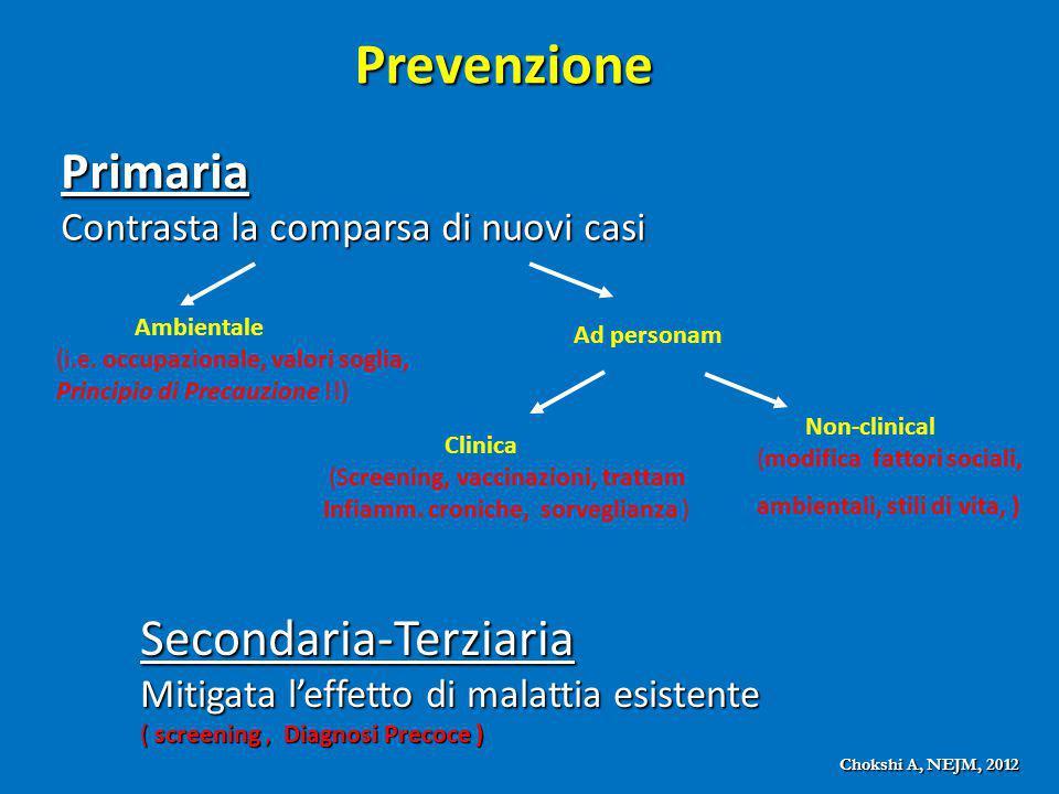 Prevenzione Primaria Contrasta la comparsa di nuovi casi Ambientale (i.e. occupazionale, valori soglia, Principio di Precauzione !!) Ad personam Clini