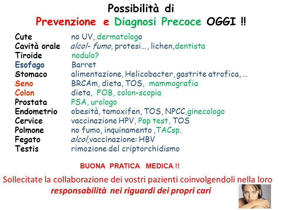 Possibilità di Prevenzione e Diagnosi Precoce OGGI !! Cute no UV, dermatologo Cavità orale alcol- fumo, protesi…, lichen,dentista Tiroide nodulo? Esof