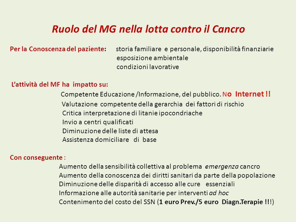 Ruolo del MG nella lotta contro il Cancro Per la Conoscenza del paziente: storia familiare e personale, disponibilità finanziarie esposizione ambienta