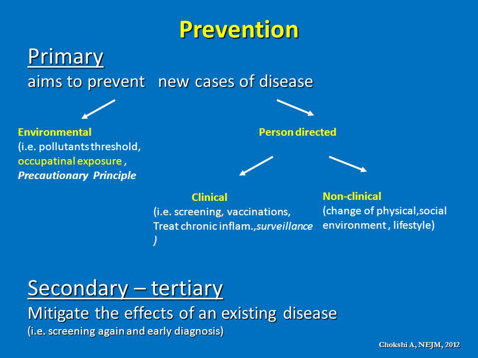 Prevention Primary aims to prevent new cases of disease Environmental (i.e. pollutants threshold, occupatinal exposure, Precautionary Principle Person