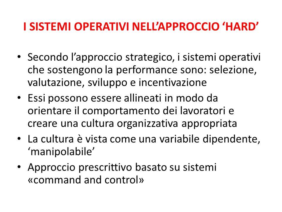 I SISTEMI OPERATIVI NELL'APPROCCIO 'HARD' Secondo l'approccio strategico, i sistemi operativi che sostengono la performance sono: selezione, valutazio
