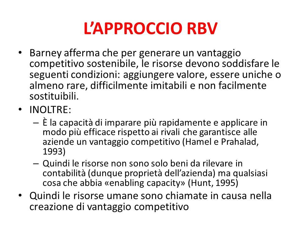 L'APPROCCIO RBV Barney afferma che per generare un vantaggio competitivo sostenibile, le risorse devono soddisfare le seguenti condizioni: aggiungere