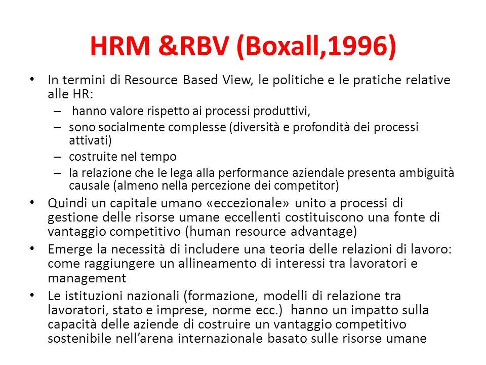 HRM &RBV (Boxall,1996) In termini di Resource Based View, le politiche e le pratiche relative alle HR: – hanno valore rispetto ai processi produttivi,