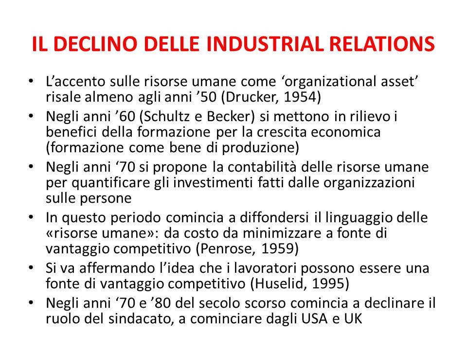 IL DECLINO DELLE INDUSTRIAL RELATIONS L'accento sulle risorse umane come 'organizational asset' risale almeno agli anni '50 (Drucker, 1954) Negli anni