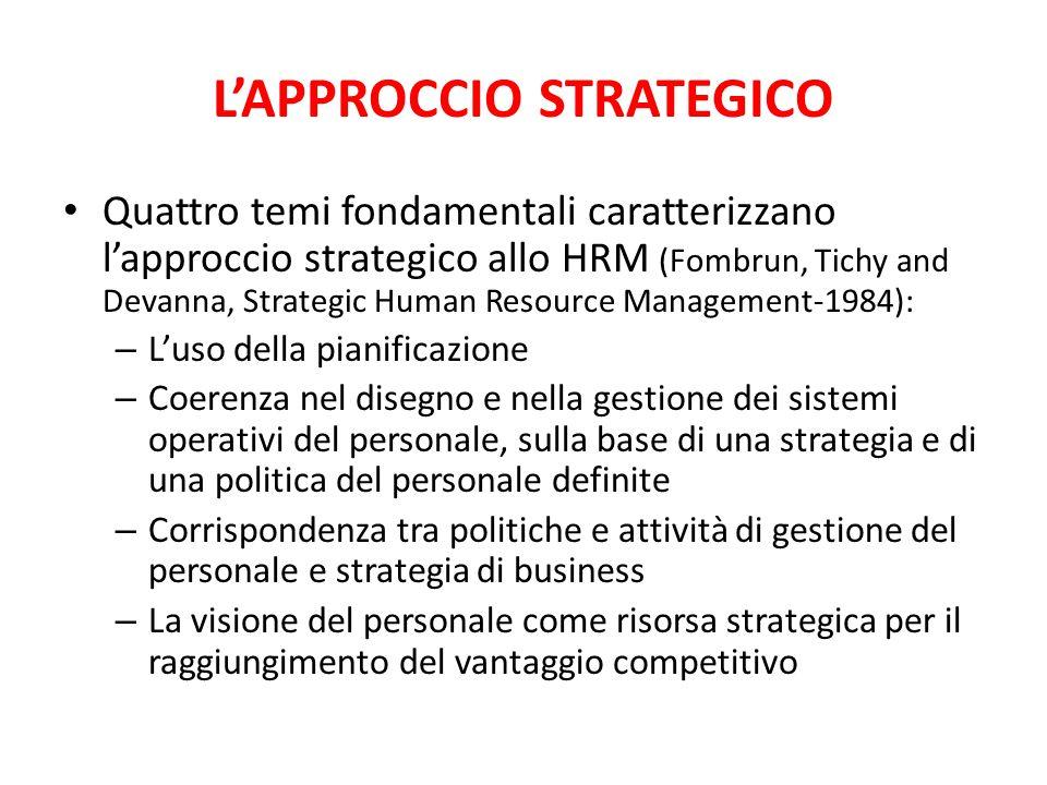 L'APPROCCIO STRATEGICO Quattro temi fondamentali caratterizzano l'approccio strategico allo HRM (Fombrun, Tichy and Devanna, Strategic Human Resource