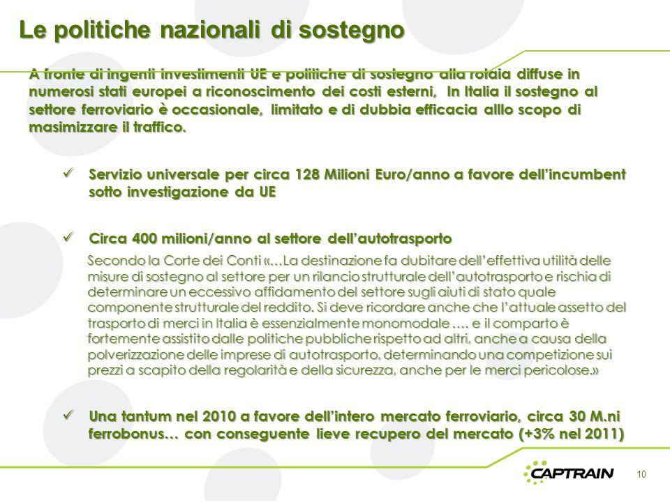 Le politiche nazionali di sostegno 10 A fronte di ingenti investimenti UE e politiche di sostegno alla rotaia diffuse in numerosi stati europei a rico