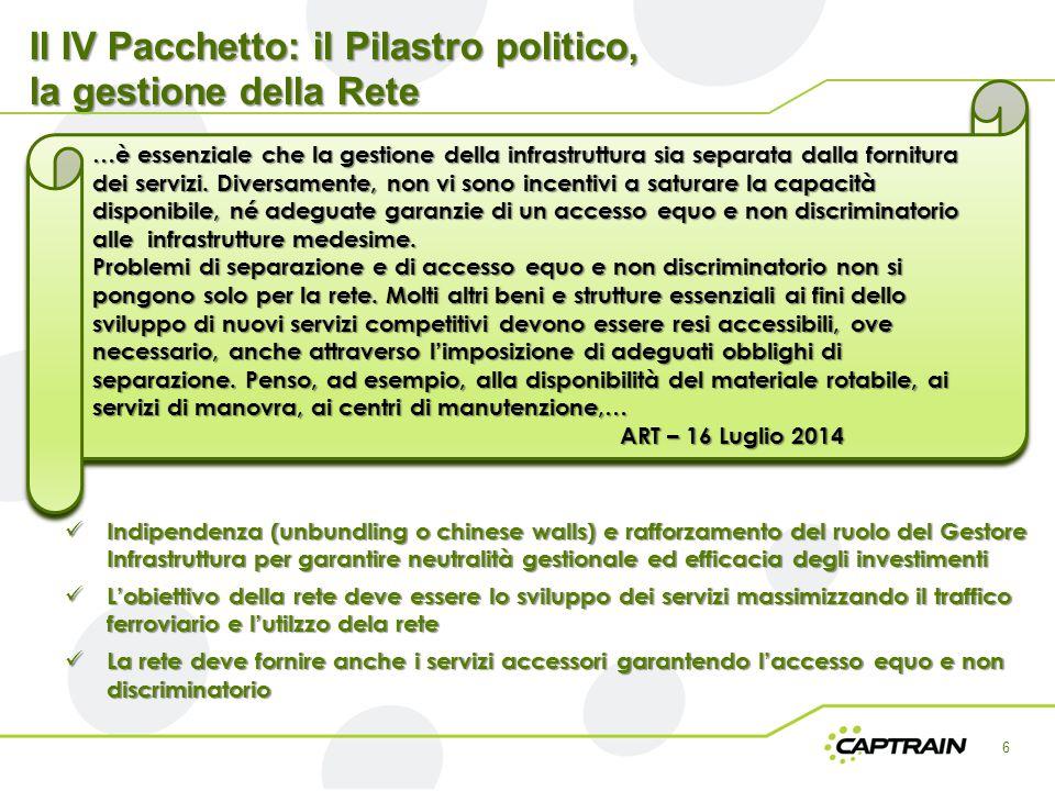 Il IV Pacchetto: il Pilastro politico, la gestione della Rete 6 Indipendenza (unbundling o chinese walls) e rafforzamento del ruolo del Gestore Infras