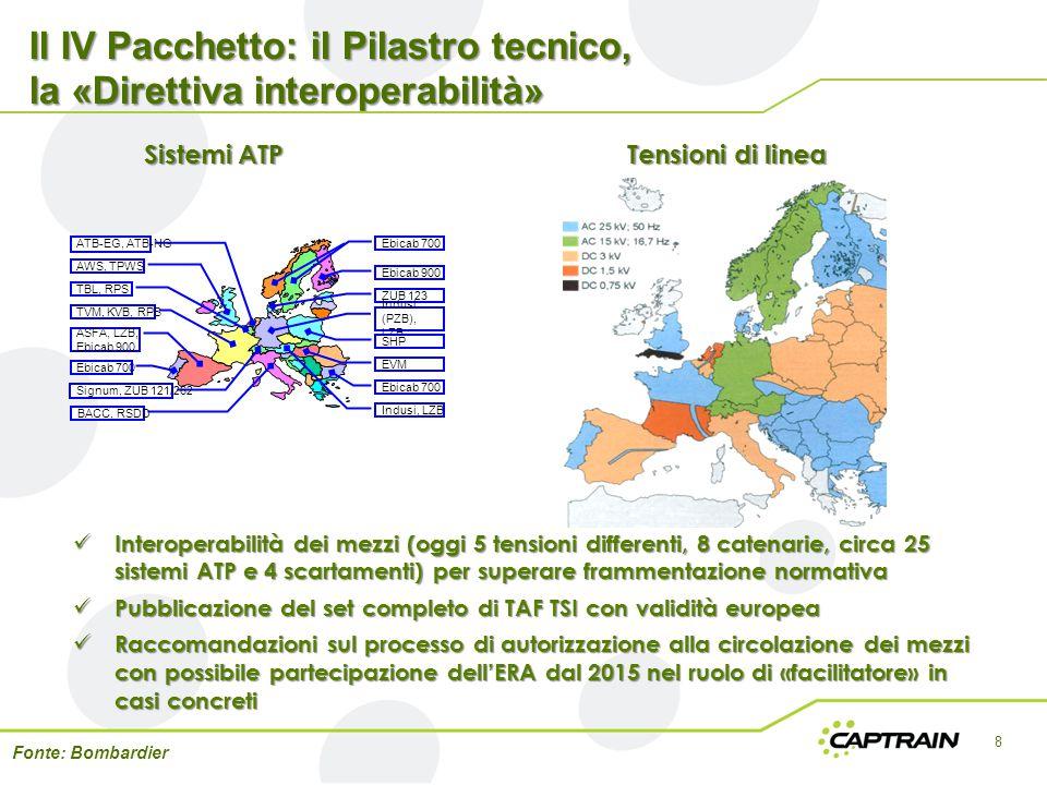 Il IV Pacchetto: il Pilastro tecnico, la «Direttiva interoperabilità» 8 Ebicab 900 ZUB 123 Indusi (PZB), LZB SHP EVM Indusi, LZB Ebicab 700 ATB-EG, AT