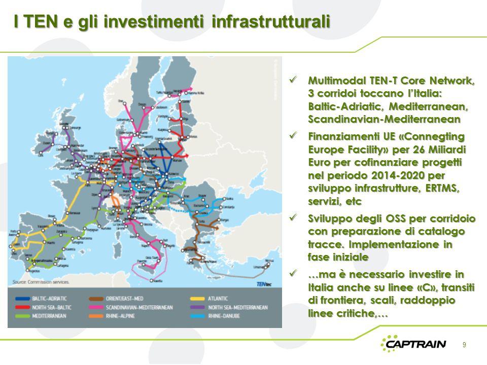 I TEN e gli investimenti infrastrutturali 9 Multimodal TEN-T Core Network, 3 corridoi toccano l'Italia: Baltic-Adriatic, Mediterranean, Scandinavian-M