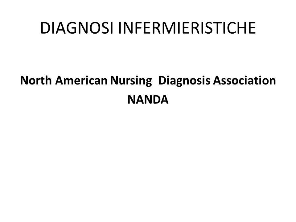 DIAGNOSI INFERMIERISTICHE La prima a parlare di diagnosi infermieristica fu Virginia Fry in un articolo apparso nel 1953 su una rivista specializzata.