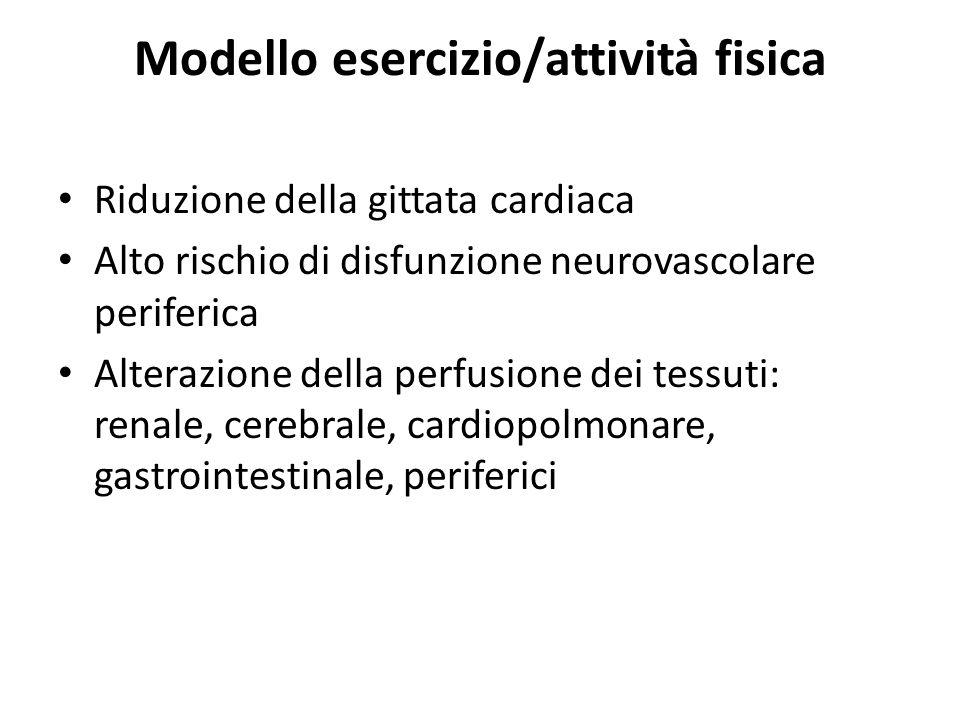 Modello esercizio/attività fisica Riduzione della gittata cardiaca Alto rischio di disfunzione neurovascolare periferica Alterazione della perfusione