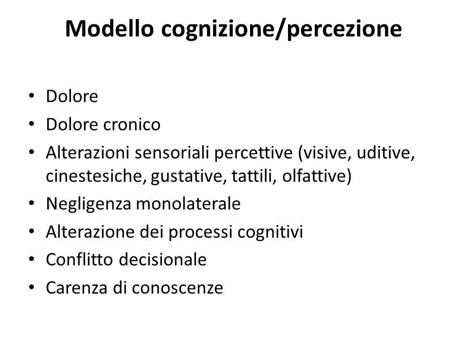 Modello cognizione/percezione Dolore Dolore cronico Alterazioni sensoriali percettive (visive, uditive, cinestesiche, gustative, tattili, olfattive) N