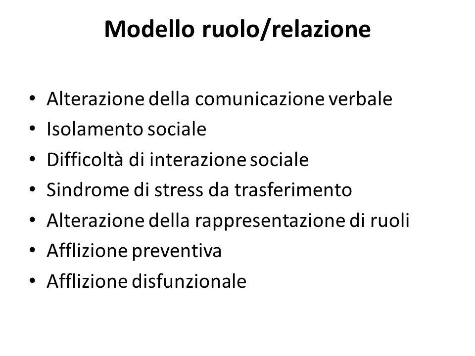 Modello ruolo/relazione Alterazione della comunicazione verbale Isolamento sociale Difficoltà di interazione sociale Sindrome di stress da trasferimen