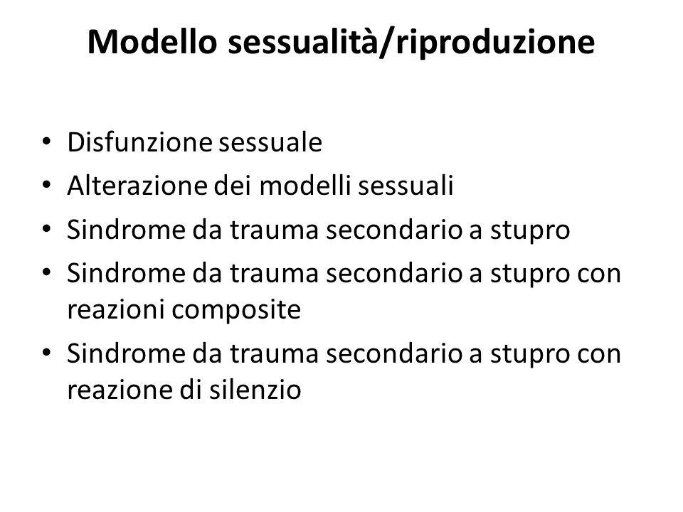 Modello sessualità/riproduzione Disfunzione sessuale Alterazione dei modelli sessuali Sindrome da trauma secondario a stupro Sindrome da trauma second