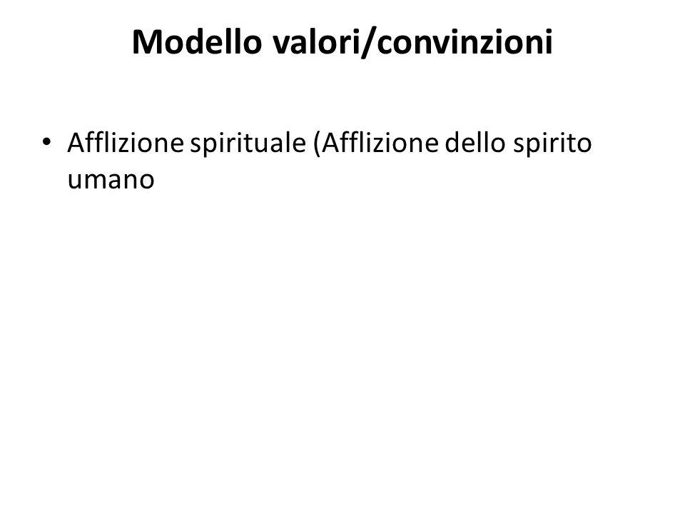 Modello valori/convinzioni Afflizione spirituale (Afflizione dello spirito umano