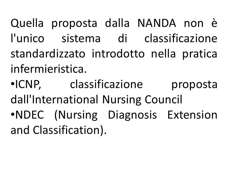 Quella proposta dalla NANDA non è l'unico sistema di classificazione standardizzato introdotto nella pratica infermieristica. ICNP, classificazione pr