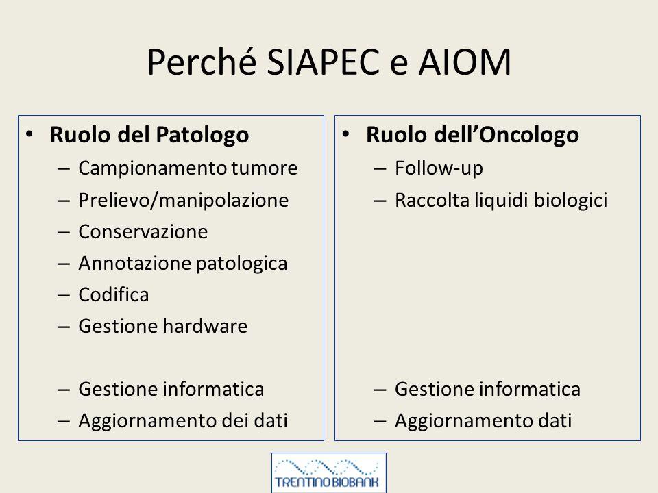 Perché SIAPEC e AIOM Ruolo del Patologo – Campionamento tumore – Prelievo/manipolazione – Conservazione – Annotazione patologica – Codifica – Gestione