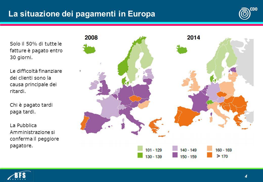 4 La situazione dei pagamenti in Europa Solo il 50% di tutte le fatture è pagato entro 30 giorni. Le difficoltà finanziare dei clienti sono la causa p