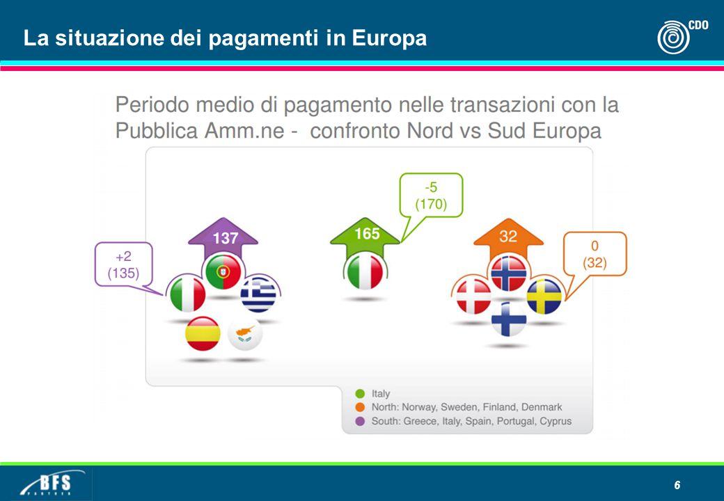 7 Cambia il rapporto banca-impresa La situazione attuale e le nuove regole di Basilea 3 richiedono che la funzione finanziaria nelle PMI diventi strategica.
