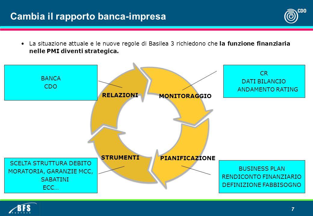 7 Cambia il rapporto banca-impresa La situazione attuale e le nuove regole di Basilea 3 richiedono che la funzione finanziaria nelle PMI diventi strat