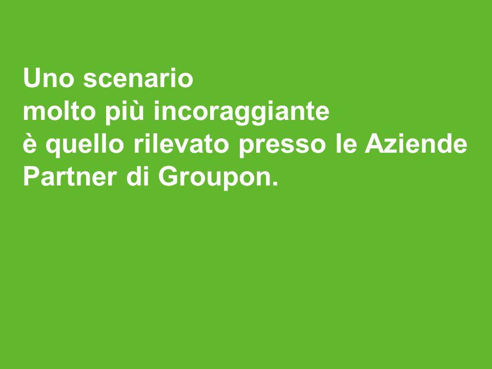 Uno scenario molto più incoraggiante è quello rilevato presso Ie Aziende Partner di Groupon.