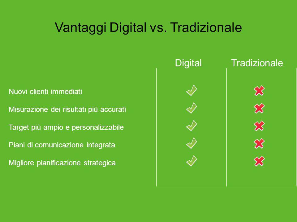 Vantaggi Digital vs.