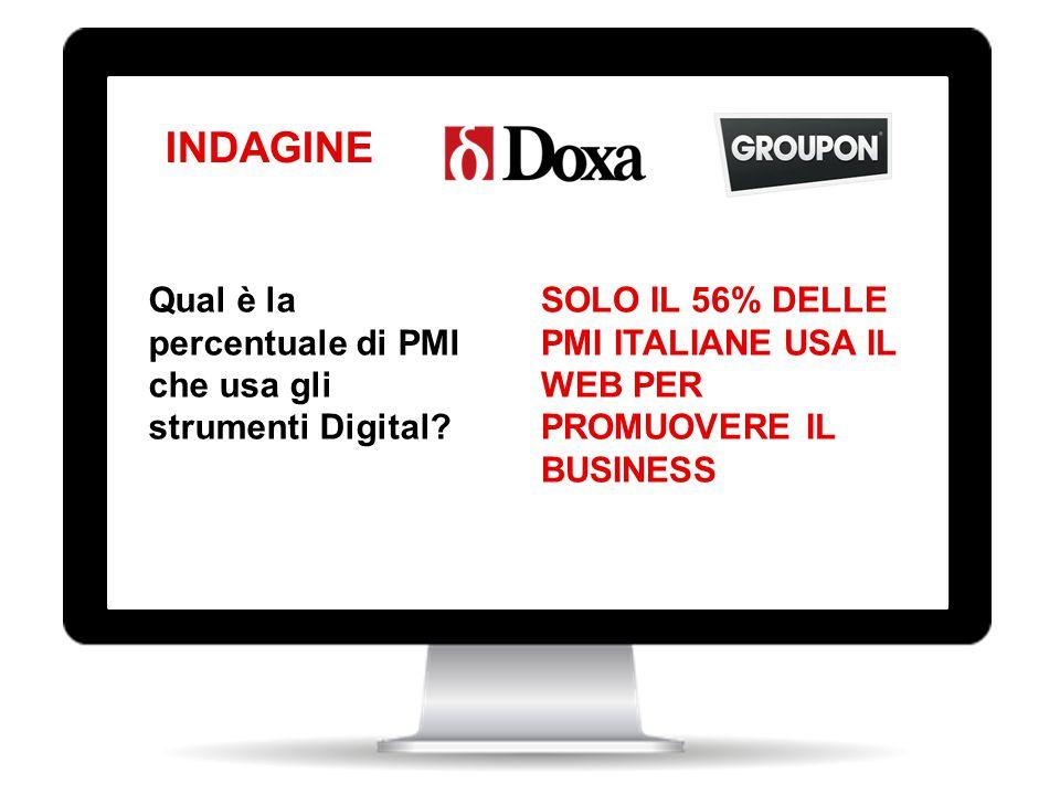 INDAGINE Qual è la percentuale di PMI che usa gli strumenti Digital.