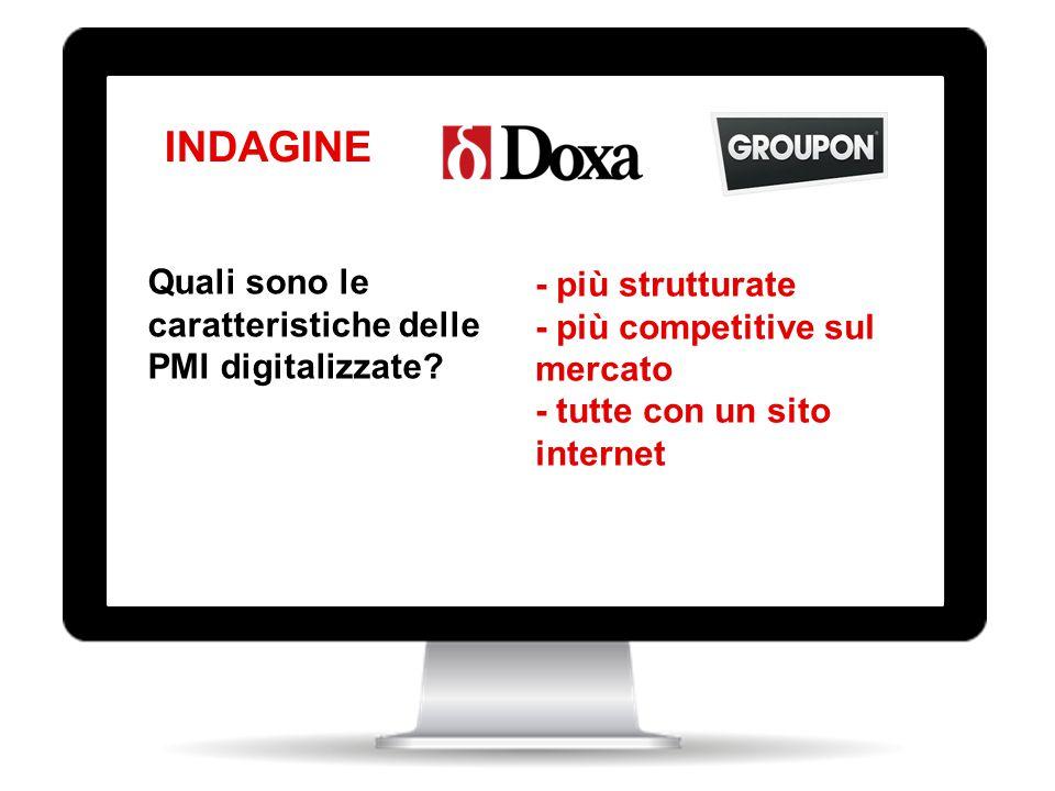 INDAGINE Quali sono le caratteristiche delle PMI digitalizzate.