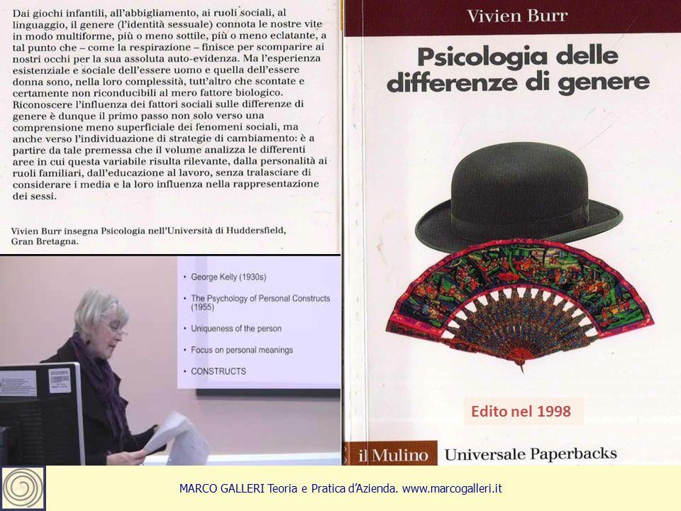 5 Edito nel 1998 MARCO GALLERI Teoria e Pratica d'Azienda. www.marcogalleri.it
