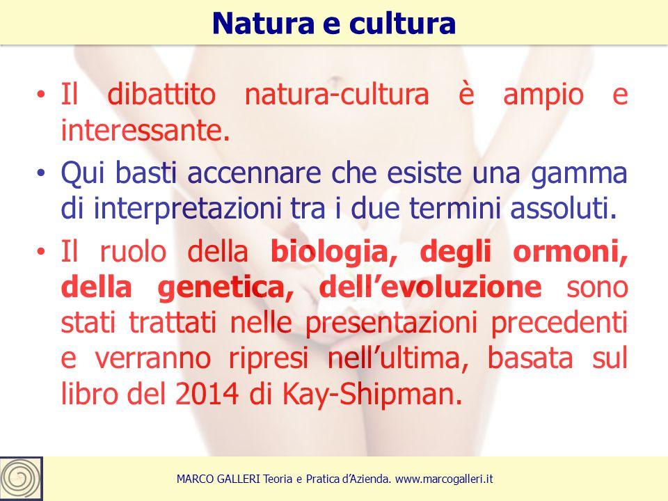 Il dibattito natura-cultura è ampio e interessante.