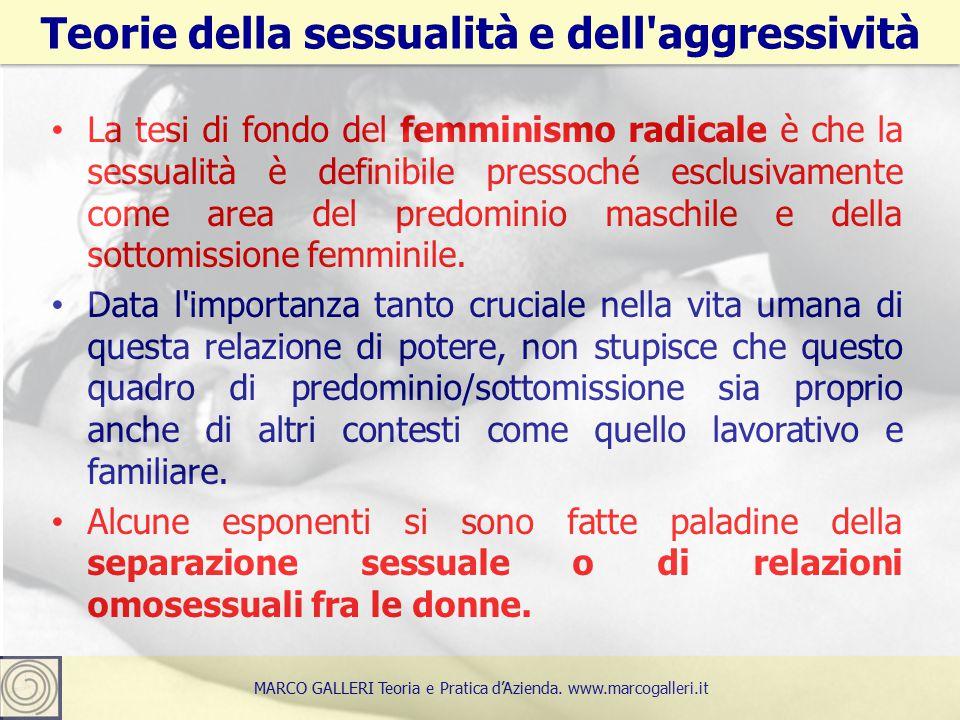La tesi di fondo del femminismo radicale è che la sessualità è definibile pressoché esclusivamente come area del predominio maschile e della sottomissione femminile.