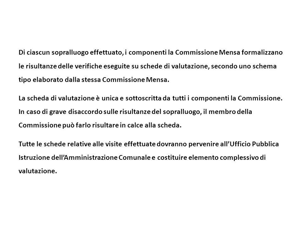 Di ciascun sopralluogo effettuato, i componenti la Commissione Mensa formalizzano le risultanze delle verifiche eseguite su schede di valutazione, sec