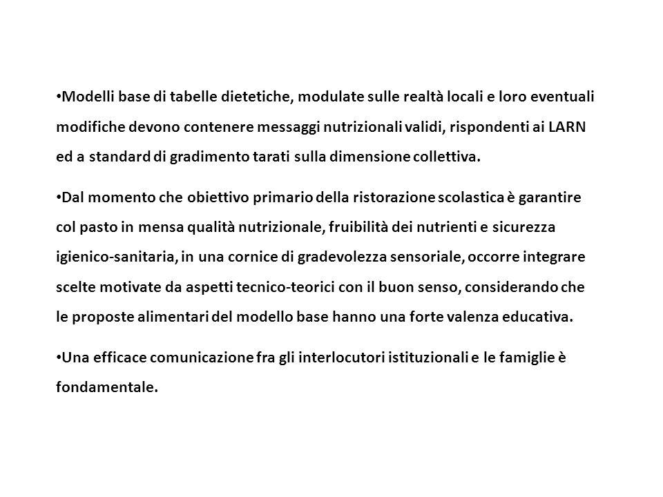 Modelli base di tabelle dietetiche, modulate sulle realtà locali e loro eventuali modifiche devono contenere messaggi nutrizionali validi, rispondenti