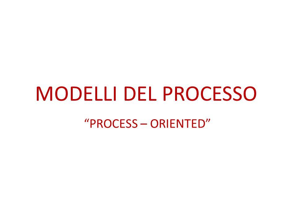 """MODELLI DEL PROCESSO """"PROCESS – ORIENTED"""""""