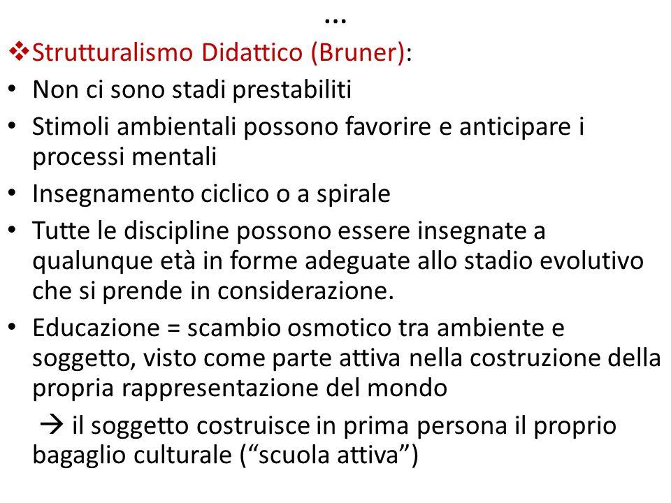 …  Strutturalismo Didattico (Bruner): Non ci sono stadi prestabiliti Stimoli ambientali possono favorire e anticipare i processi mentali Insegnamento