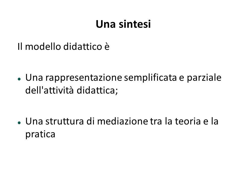 Una sintesi Il modello didattico è Una rappresentazione semplificata e parziale dell'attività didattica; Una struttura di mediazione tra la teoria e l