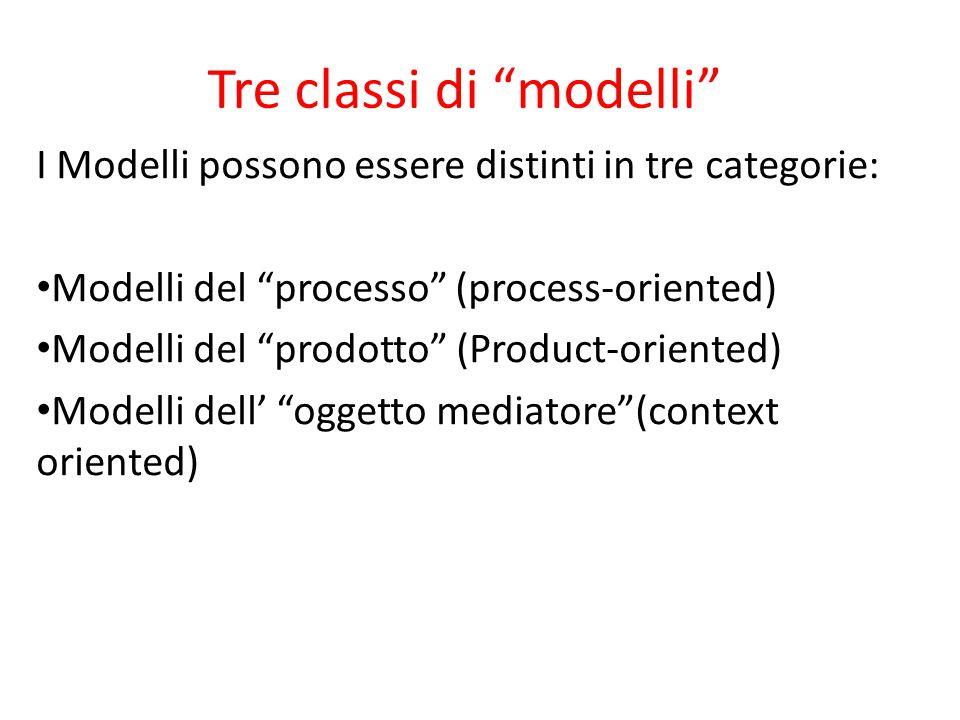 """Tre classi di """"modelli"""" I Modelli possono essere distinti in tre categorie: Modelli del """"processo"""" (process-oriented) Modelli del """"prodotto"""" (Product-"""