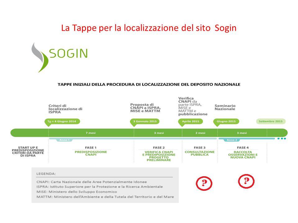 La Tappe per la localizzazione del sito Sogin
