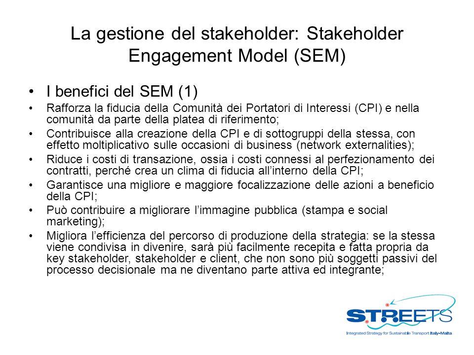 La gestione del stakeholder: Stakeholder Engagement Model (SEM) I benefici del SEM (1) Rafforza la fiducia della Comunità dei Portatori di Interessi (CPI) e nella comunità da parte della platea di riferimento; Contribuisce alla creazione della CPI e di sottogruppi della stessa, con effetto moltiplicativo sulle occasioni di business (network externalities); Riduce i costi di transazione, ossia i costi connessi al perfezionamento dei contratti, perché crea un clima di fiducia all'interno della CPI; Garantisce una migliore e maggiore focalizzazione delle azioni a beneficio della CPI; Può contribuire a migliorare l'immagine pubblica (stampa e social marketing); Migliora l'efficienza del percorso di produzione della strategia: se la stessa viene condivisa in divenire, sarà più facilmente recepita e fatta propria da key stakeholder, stakeholder e client, che non sono più soggetti passivi del processo decisionale ma ne diventano parte attiva ed integrante;